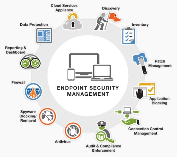 Security Is Everyone S Concern But It S Our Business